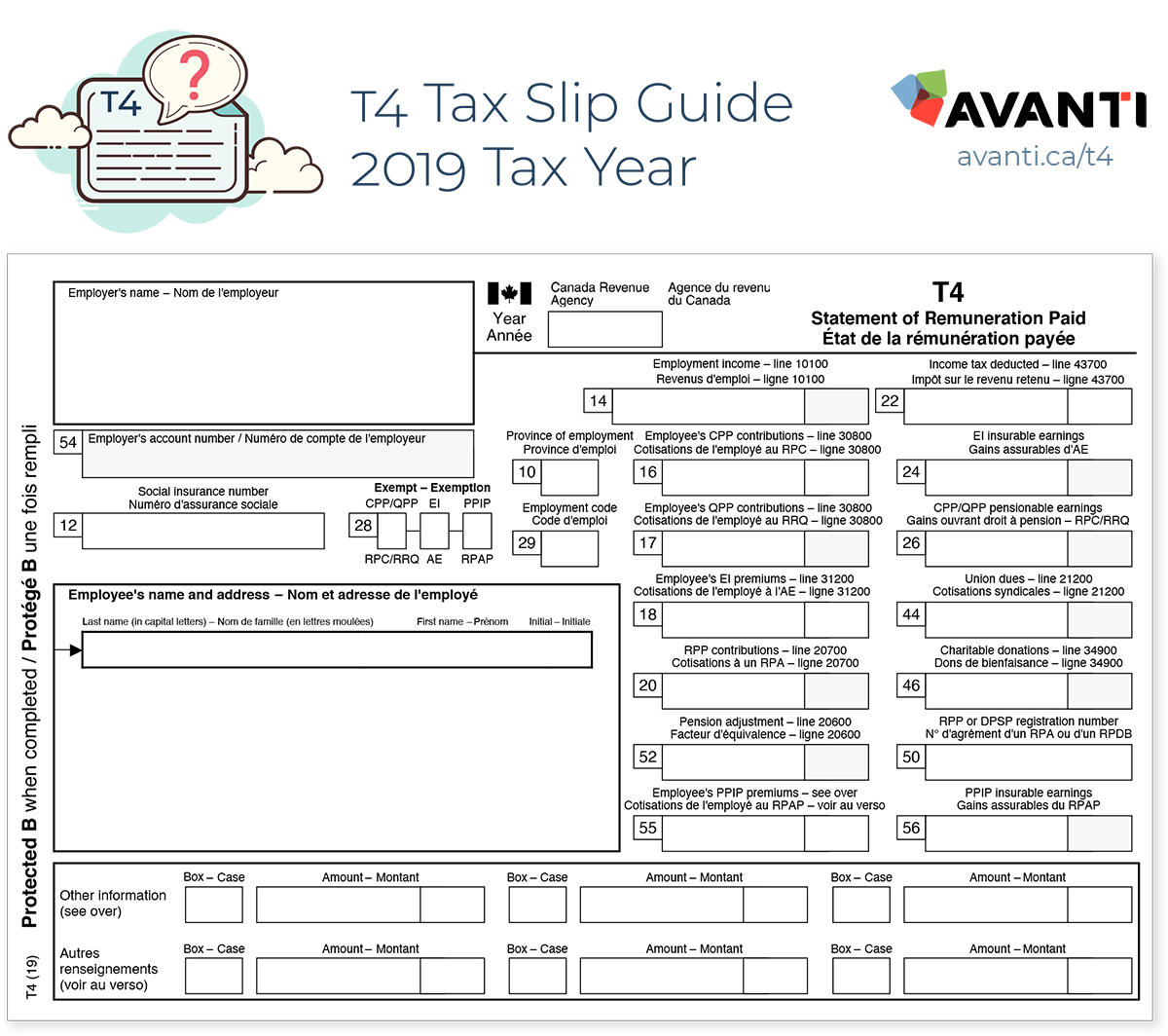 T4 Tax Slip Guide