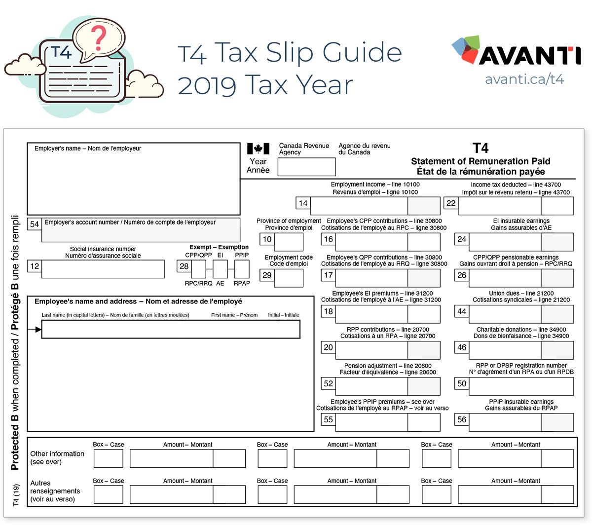T4 Tax Slip Guide