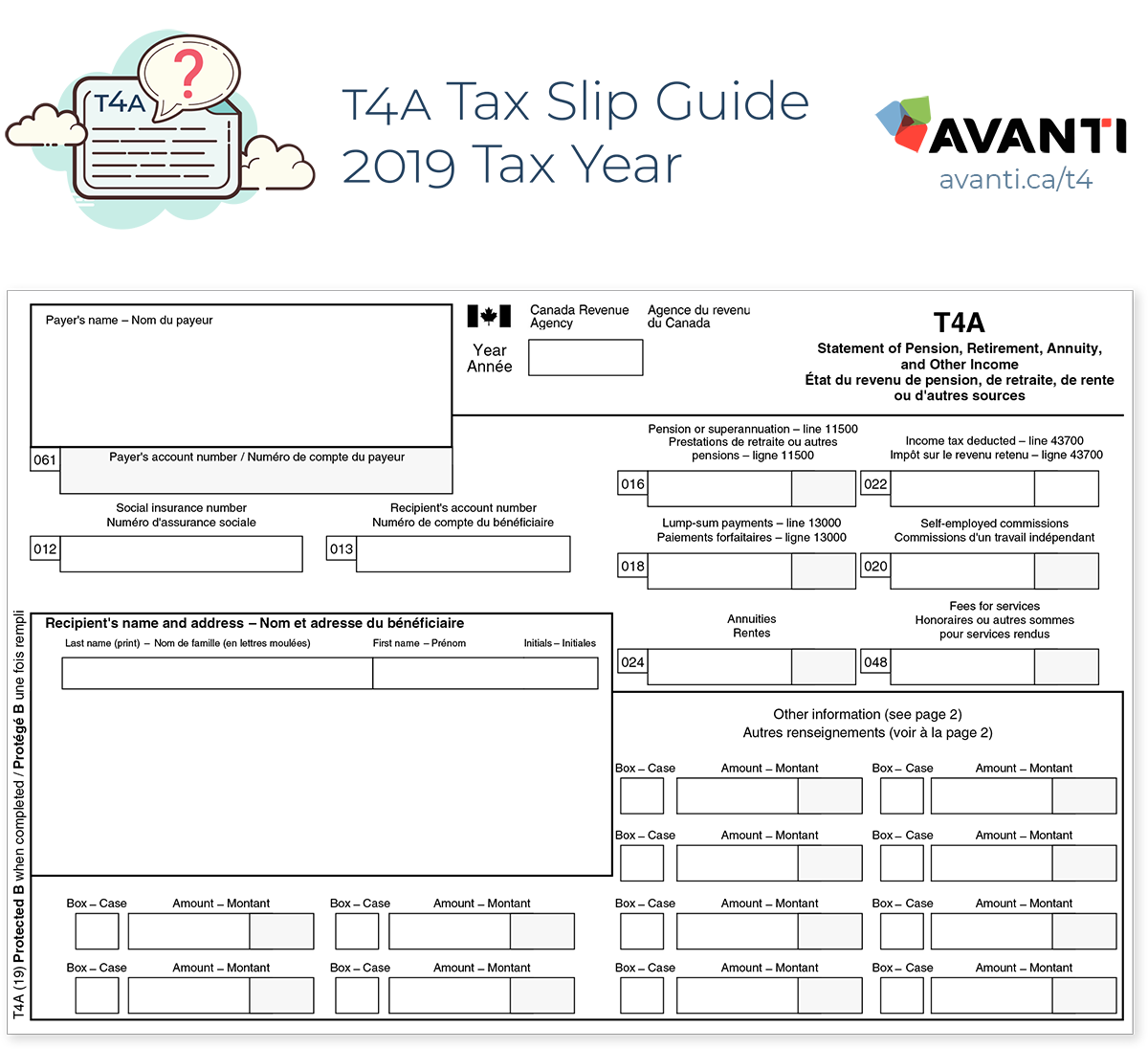 T4A Tax Slip Guide